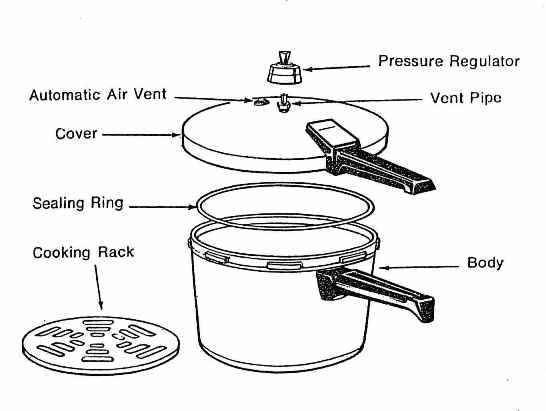 picture of pressure cooker parts pressure regulator